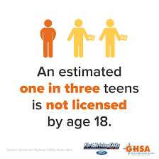 Aproximadamente, 1 en 3 adolescentes no tienen licencia de conducir a llegar a la edad de 18.
