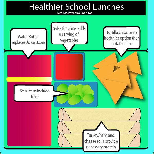 HealthierLunch-01