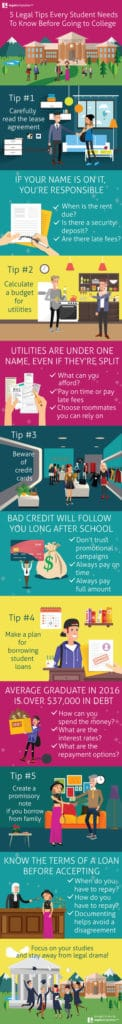 There are many legal obstacles awaiting students after they leave home and go to college. Legal Templates has provided this infographic with the five most common legal scenarios students will encounter during their time in college. Follow these top five tips to stay away from legal drama! (PRNewsFoto/LegalTemplates.net)